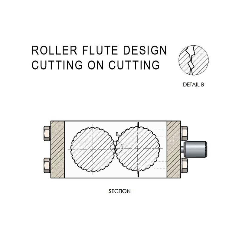 MillMaster Fluted Rollers